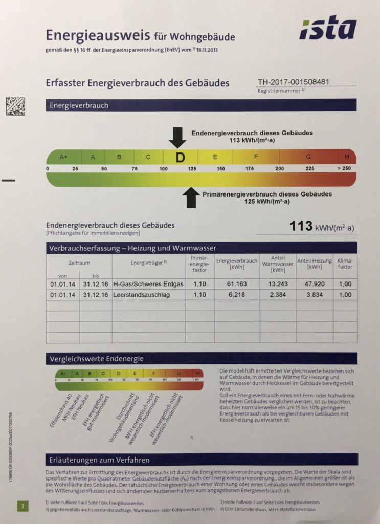 Energieausweis Wohnungen Schöllbach 1-5